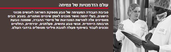 עולם הזדמנויות של צמיחה   קריירה בטבע   טבע בישראל